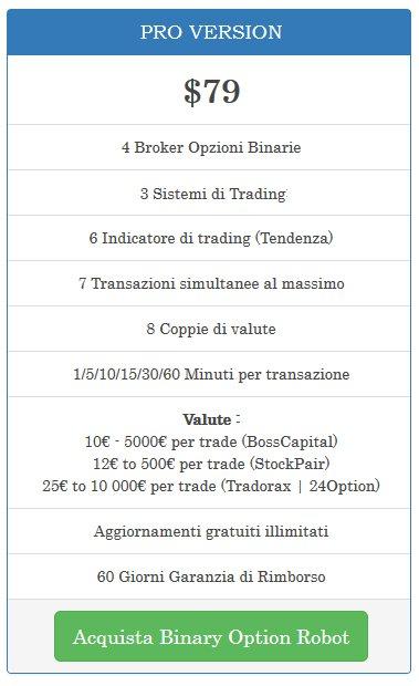 Lavorare con il trading online