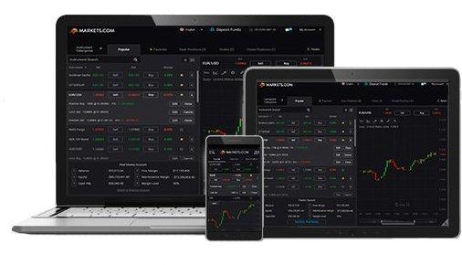 La piattaforma di Markets.com