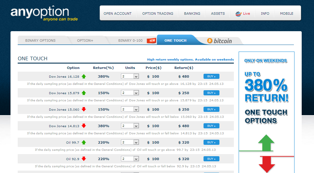 Borsa internazionale delle opzioni binarie