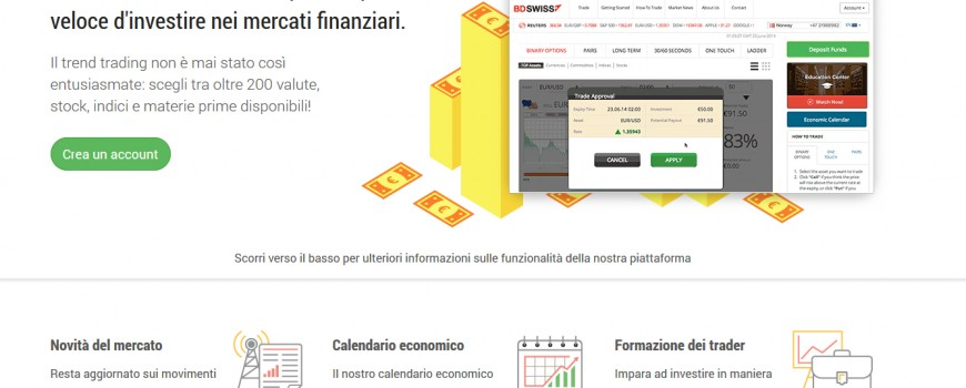 Professione forex video