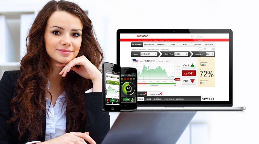 Opzioni binarie trading online