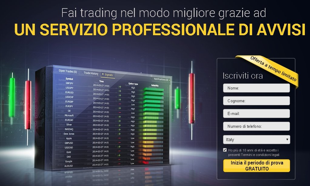 24option Segnali Gratis