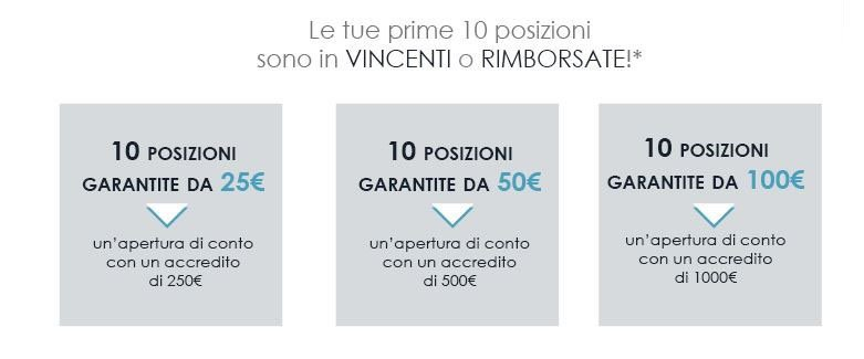 Vincenti o Rimborsati con OptionWeb