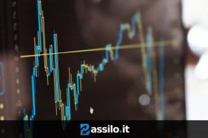 Rischi e Pericoli nel Forex Trading: Come evitarli!
