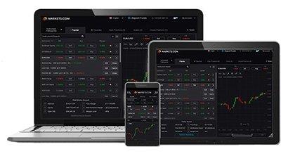 Fai trading sui CFD su azioni, indici, valute e materie prime