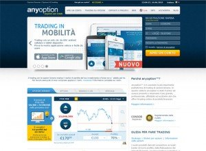 Anyoption il Broker