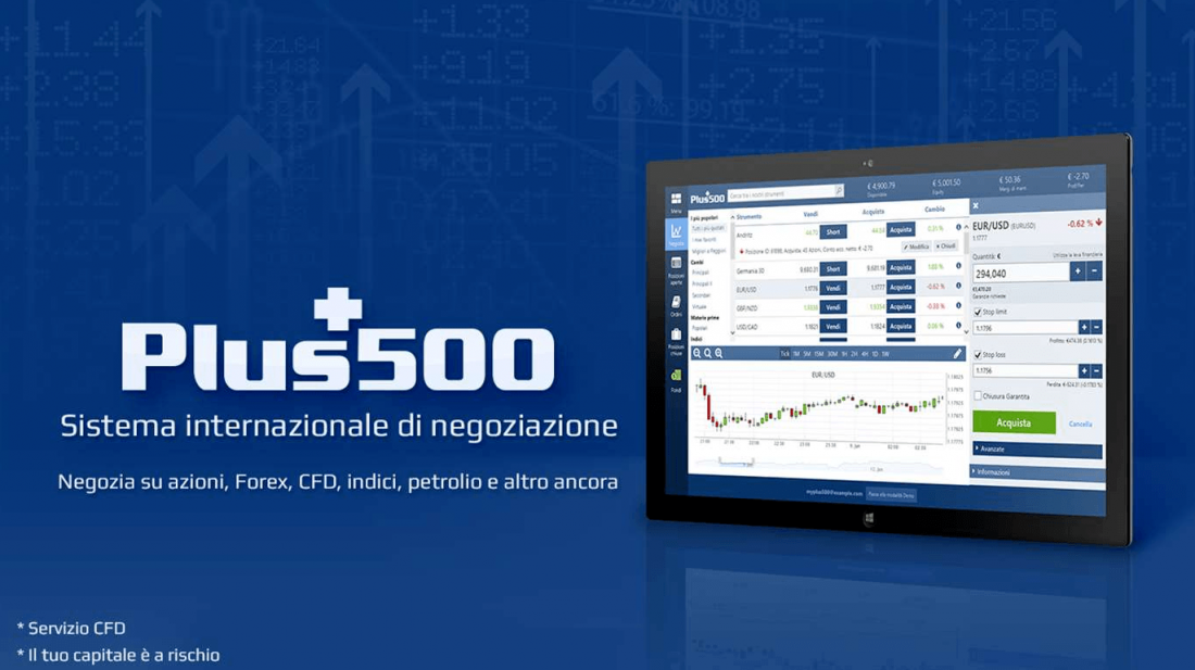 ad739b76b9 Le azioni di Plus500 salgono - Bassilo: Guida al Trading Online