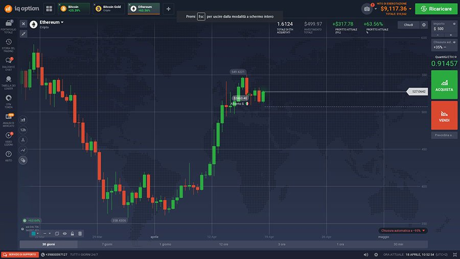 Esempio trading iqoption