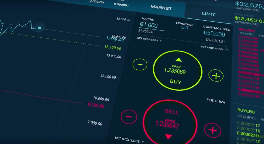 Piattaforma exchange di criptovalute potenziata con NASDAQ