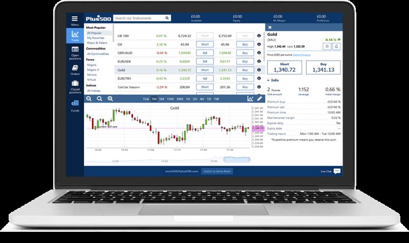 60a18992ef Plus500 sposta la sua quotazione azionaria da AIM al mercato LSE ...