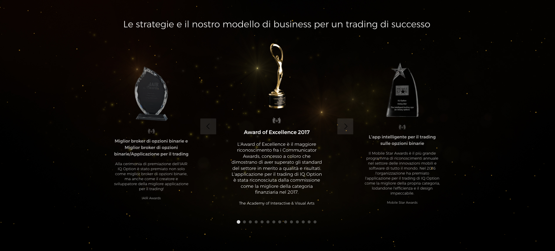 Guida Trading Bitcoin con iQ option: Strategie e modello di business