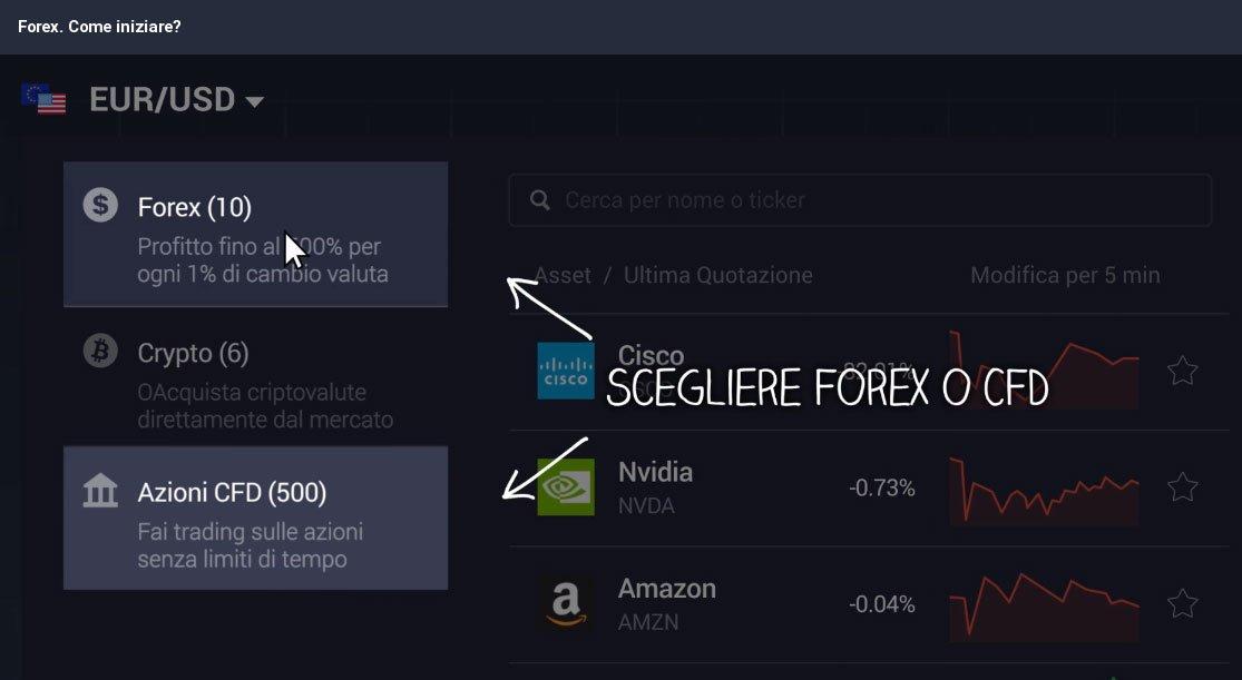 Scegliere Forex FX