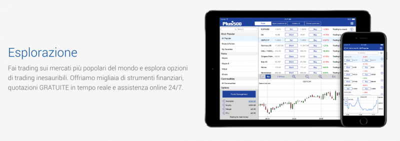 Plus500: Piattaforme di Trading