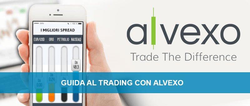 La piattaforme di trading Alvexo
