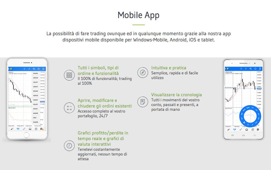 Mobile App Alvexo
