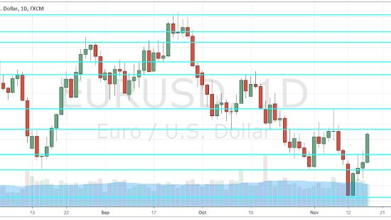 Previsione EUR / USD 19-23 Novembre 2018 - Sarà ancora ribassista EUR?