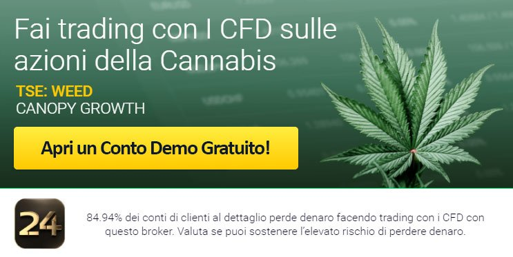 Investi sulla Cannabis 24option