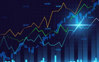 Market Facilitation Index (MFI)