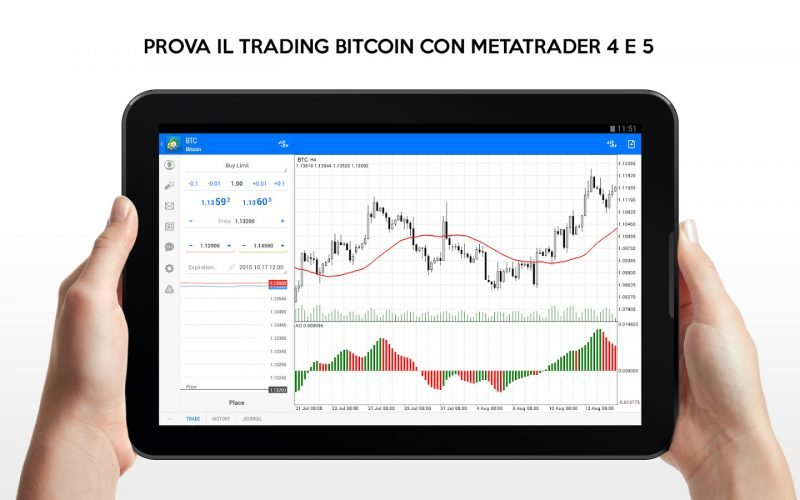 MetaTrader Bitcoin
