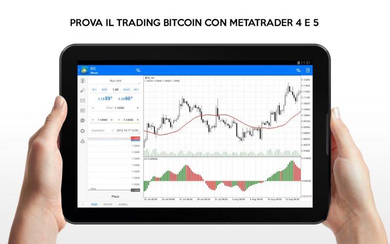 MetaTrader Bitcoin