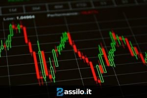 Tripli e Quadrupli, Minimi e Massimi nel Trading online