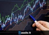 Tendenze di Mercato e Trend, Cosa sono e come funzionano