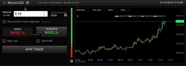 24option Schermata trading BITCOIN
