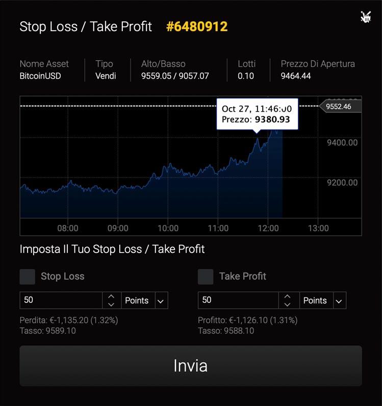 24option Schermata Stop loss Trading BITCOIN