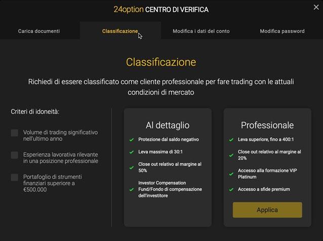24option Classificazione del profilo