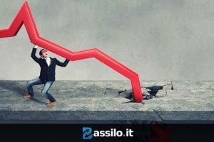 Stop loss e Take profit, Cosa sono come funzionano
