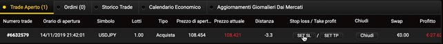 Operazione Forex 24option Set SL