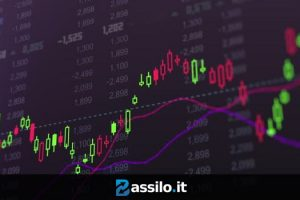 Grafico Candlestick nel trading online (Candele Giapponesi)