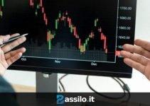 Lo Spread nel trading online: Definizione ed effetti