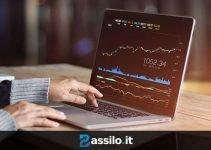 Esempio Trading online su Forex e Trading CFD