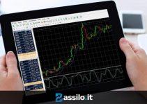 Investire nel trading online senza rischi, Guida per principianti 2021