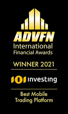 Premio 101investing