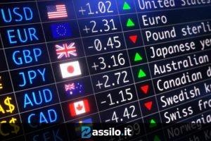 Come investire nel Forex Trading: Opinioni e Consigli 2021