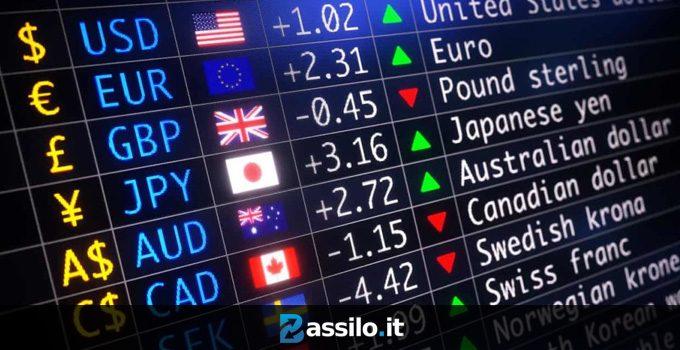 Guida Forex Trading di Bassilo.it