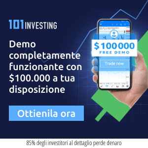 Trading Demo 101investing