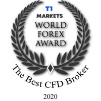 Premio T1Markets
