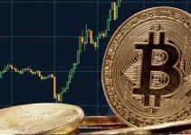 Previsione del prezzo del bitcoin in un contesto di politica monetaria