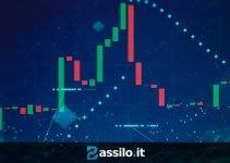Parabolic SAR Opinioni sull'indicatore di Trading online